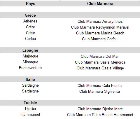 Ete 2020 Club Marmara Fermes